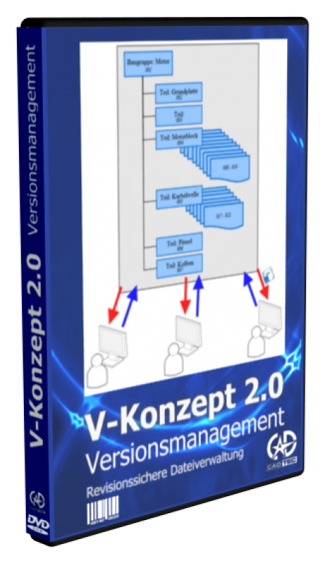 V-Konzept 2.0 Versionsverwaltung (5-User)